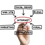 Du conseil marketing internet en veux-tu en voîla…
